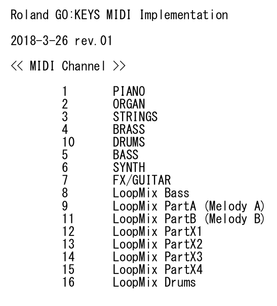 Roland 16 MIDI channels.png